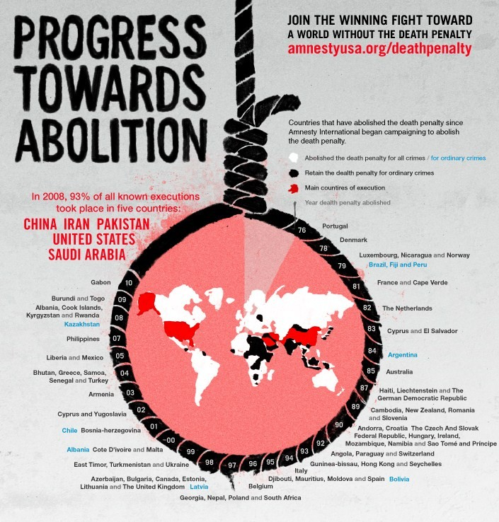 amnesty international against the death penalty essay